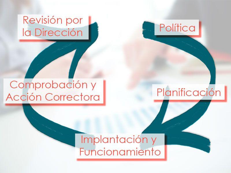 Sobre la Empresa - Audelco