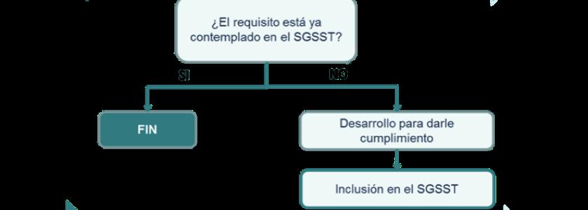 ¿Por qué implantar un sistema de gestión de seguridad y salud en el trabajo conforme a una norma/estándar ? - Audelco