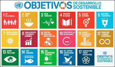 Empresas rentables y saludables: Objetivos desarrollo sostenible, Objetivos desarrollo sostenible,